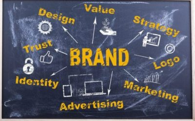 How to ensure your branding is consistent